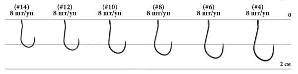 Купить Крючок Decoy Area Hook II Mat Black 14