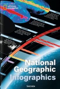 Книга National Geographic Infographics
