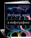 Книга История мира в инфографике