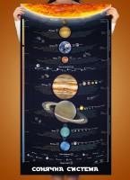 Книга Розумний плакат 'Сонячна система'
