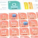 фото Настольная игра Ігромаг 'Periodic: Игра элементов'(4178) #10