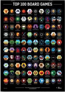 Подарок Скретч-Постер 'Топ 100 Настольных Игр' (3887)