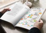 фото страниц 50 лучших книг по саморазвитию в инфографике #7