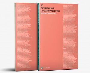 фото страниц 50 лучших книг по саморазвитию в инфографике #2