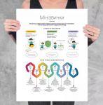 фото страниц Комплект коуч-плакатів '12 soft skills 21 століття' #2