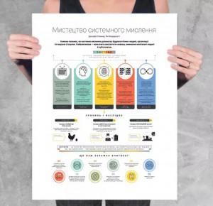 фото страниц Комплект коуч-плакатів '12 soft skills 21 століття' #6