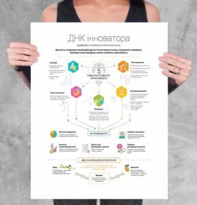 фото страниц Комплект коуч-плакатів '12 soft skills 21 століття' #4