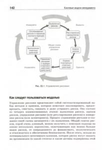 фото страниц Ключевые модели менеджмента. 77 моделей, которые должен знать каждый менеджер #4