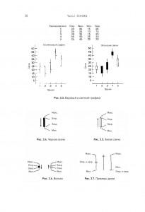 фото страниц Японские свечи. Графический анализ финансовых рынков #12