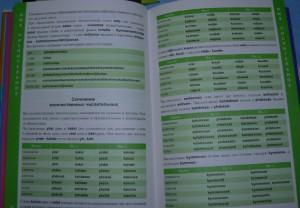 фото страниц Финский язык. Справочник по грамматике #3