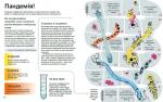 фото страниц Воно заразне. Інфекційний світ патогенів та мікробів #8