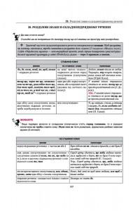фото страниц Українська мова: правопис у таблицях, тестові завдання #10