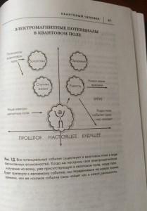 фото страниц Джо Диспенза. Сила подсознания (суперкомплект из 4 книг) #14