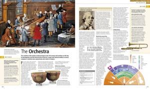 фото страниц Music. The Definitive Visual History #6