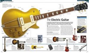 фото страниц Music. The Definitive Visual History #3