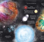 фото страниц Велика книга зірок і планет #6