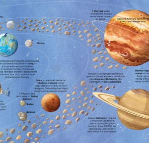 фото страниц Велика книга зірок і планет #8