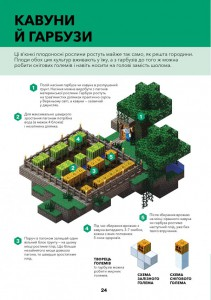 фото страниц Minecraft. Довідник Фермера #9