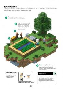 фото страниц Minecraft. Довідник Фермера #11