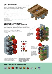 фото страниц Minecraft. Довідник Фермера #12