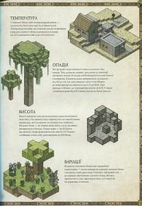 фото страниц Minecraft Карти. Довідник першопрохідця #22