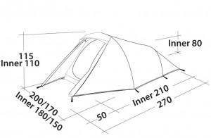фото Палатка Easy Camp Energy 300 Gold Red (120352) #2