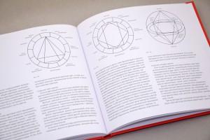 фото страниц Искусство цвета и формы (суперкомплект из 2 книг) #10