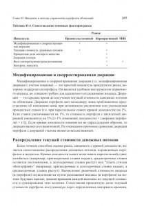 фото страниц Ценные бумаги с фиксированным доходом. Руководство #13