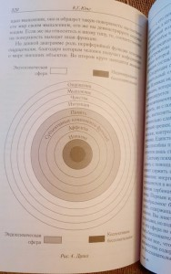 фото страниц Очерки по аналитической психологии #10