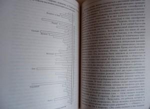 фото страниц Очерки по аналитической психологии #9