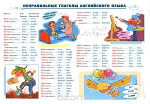 Неправильные глаголы английского языка - Irregular verbs ...