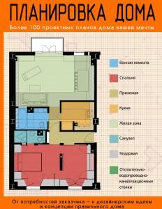 Книга Планировка дома. Более 100 проектных планов дома вашей мечты