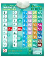 Говорящий плакат 'Говорящая таблица умножения'