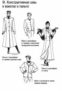 фото страниц Жакеты и пальто. Конструирование #3