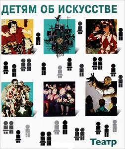 Книга Детям об искусстве. Театр
