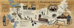 фото страниц Метро на земле и под землёй. История железной дороги в картинках #3