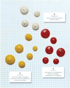 фото страниц Ингредиенты: Химия и алхимия гастрономического творчества #6