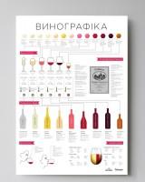 Подарок Дизайнерский Плакат 'Винографика'