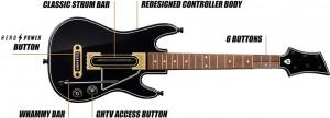 скриншот Guitar Hero Live PS4 + Гитара для Guitar Hero Live #3