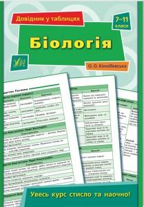 Книга Довідник у таблицях. Біологія. 7–11 класи