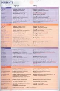 фото страниц Choices Intermediate Teacher's Book (+ Multi-ROM Pack) #4