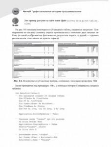 фото страниц Excel 2016. Профессиональное программирование на VBA #5