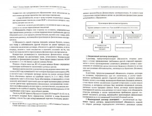 фото страниц Правовое регулирование рынка ценных бумаг #2