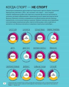 фото страниц Мировой спорт в инфографике #8