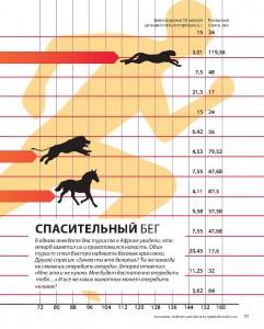 фото страниц Мировой спорт в инфографике #7