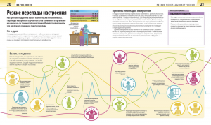фото страниц Как помочь ребенку повзрослеть. Иллюстрированное руководство для родителей по переходному возрасту #3