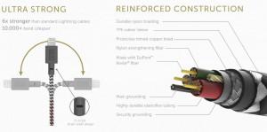 фото Кабель переходник Native Union Belt Cable USB-A to USB-C Zebra (1.2 m) (BELT-KV-AC-ZEB) #3