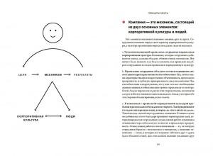 фото страниц Принципы. Жизнь и работа #9
