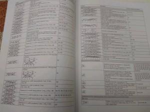 фото страниц Большая книга японских узоров. 260 необычных схем для вязания спицами #4