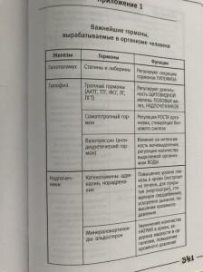 фото страниц Вальс гормонов (суперкомплект из 2 книг) #5